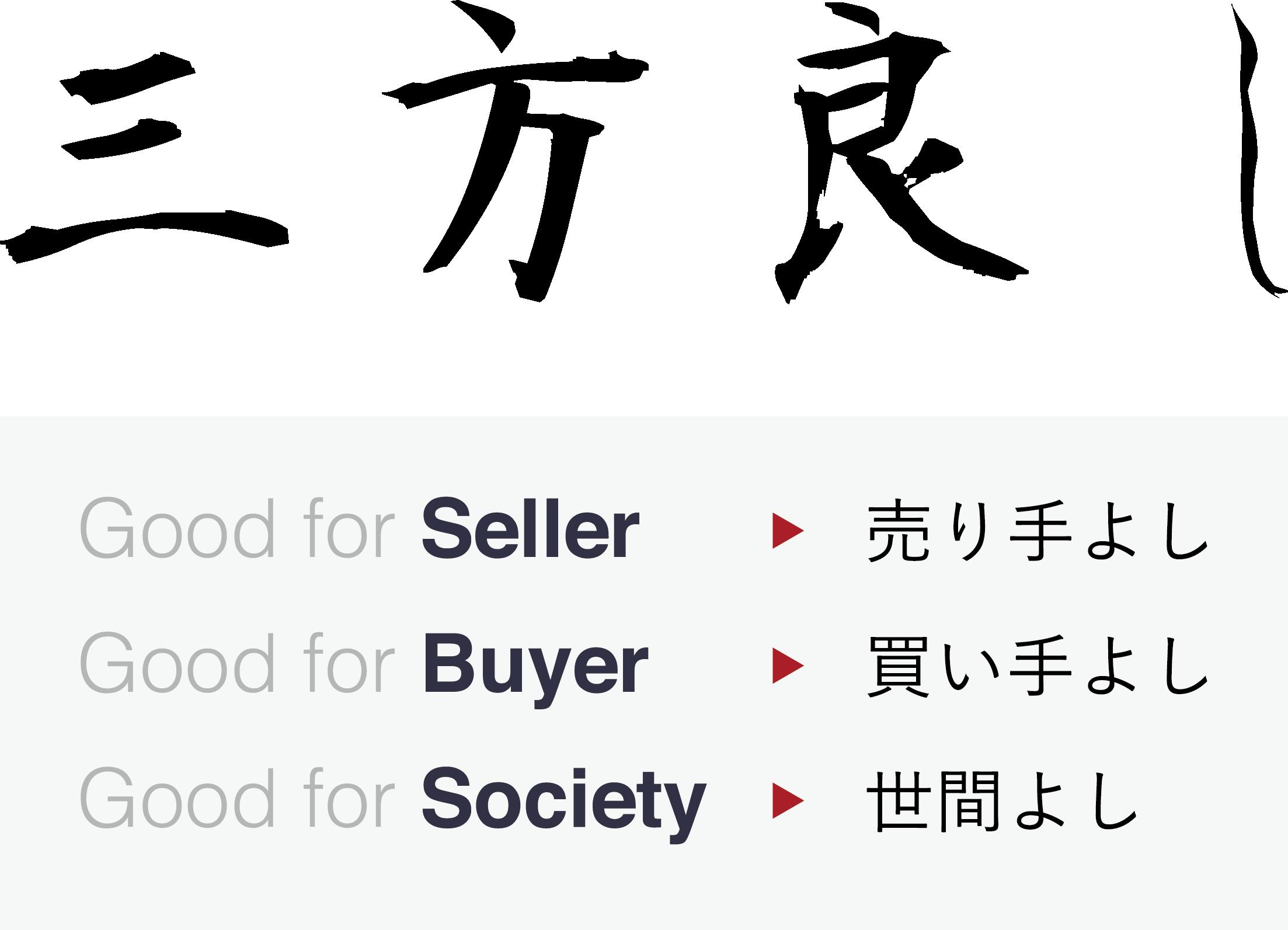 三方よし 売りてよし 買い手よし 世間よし