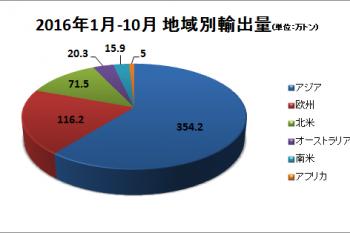 中国プラスチックリサイクル会議参加レポート